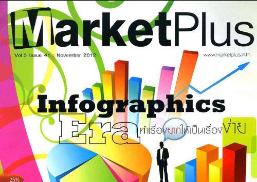 Marketing Plus November 2012 : <br/>ถึงเวลาทบทวนบทบาทผู้บริหารแผนงานกกับการสื่อสารองค์การ &#8220;สำคัญที่สุด&#8221;