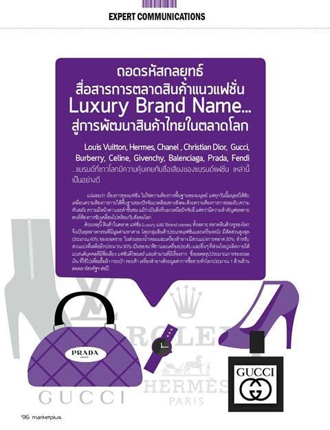 ถอดรหัสกลยุทธ์สื่อสารการตลาด สินค้าแนวแฟชั่น Luxury – Brand name