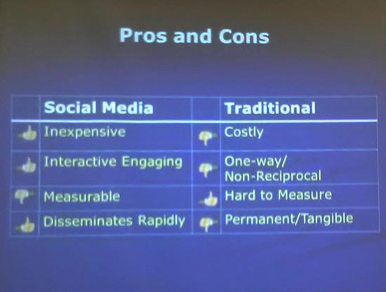 social-media-slide-850x645