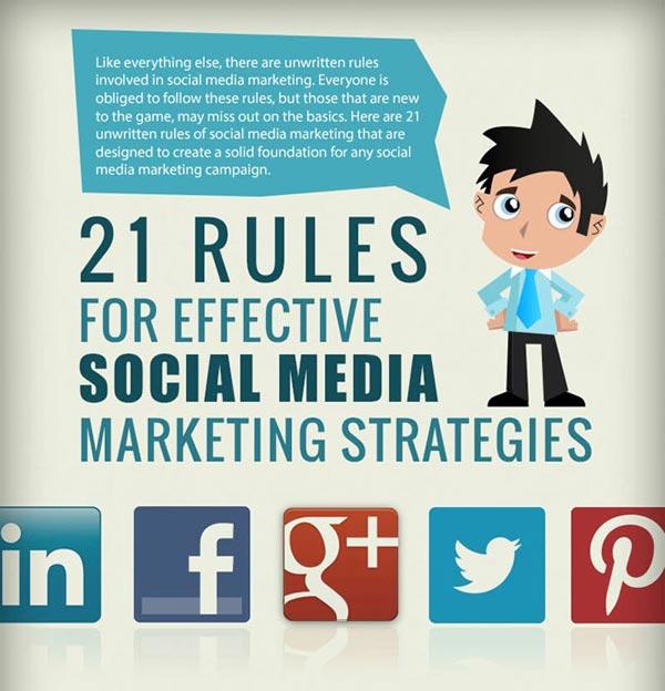 21 ข้อการตลาดผ่านSocial Media อย่างมีประสิทธิภาพ