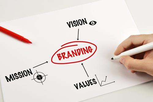 เจาะลึกวิธี … และปัจจัยวัดมูลค่าแบรนด์องค์กร