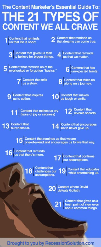 21 ลักษณะเนื้อหาที่เป็นที่ต้องการ สำหรับแบรนด์ที่ทำContent Marketing